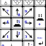 mouse key layout