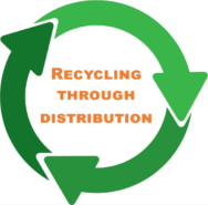 Recycling through distribution