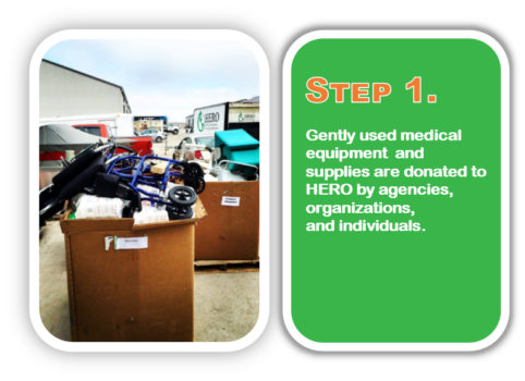Step 1: Gently used medical equipment and supplies are donated to HERO by agencies, organizations, and individuals.